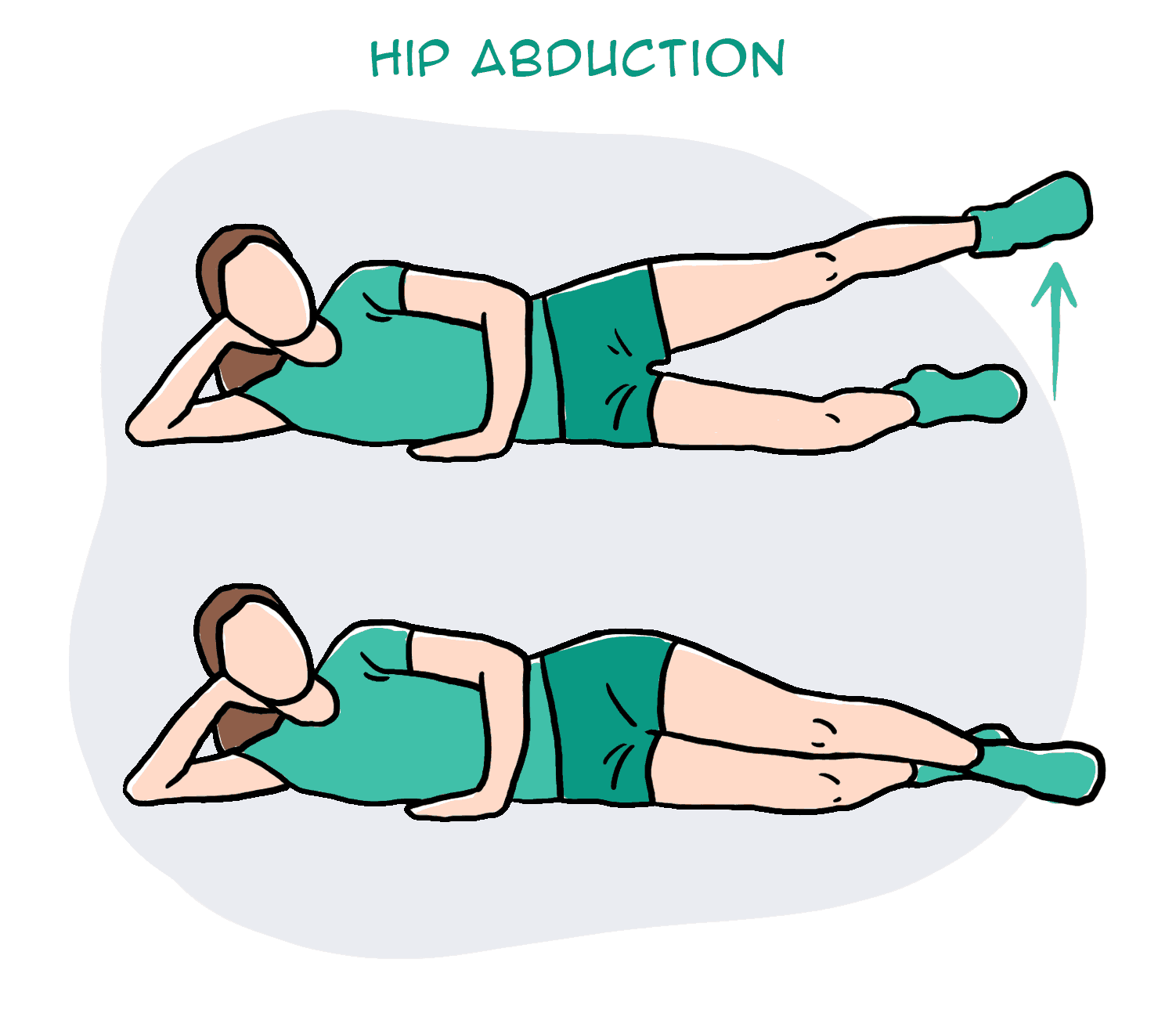 Hip Abduction Exercise