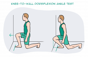 Knee to Wall Dorsiflexion Ankle Test